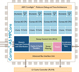 ARM Cortex-A5 Block Diagram