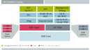 Freescale Semiconductor HCS08AW Block Diagram