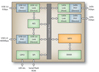 Fujitsu Semiconductor America MB86E50 Block Diagram