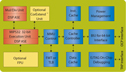 MIPS Technologies 24KE Block Diagram